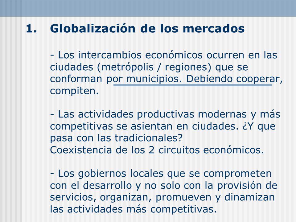 1.Globalización de los mercados - Los intercambios económicos ocurren en las ciudades (metrópolis / regiones) que se conforman por municipios.