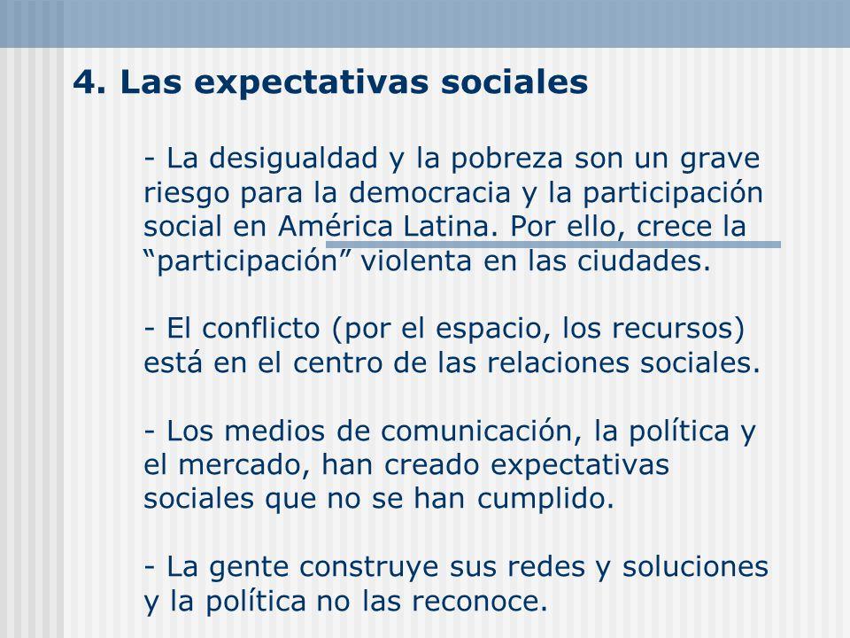 4. Las expectativas sociales - La desigualdad y la pobreza son un grave riesgo para la democracia y la participación social en América Latina. Por ell