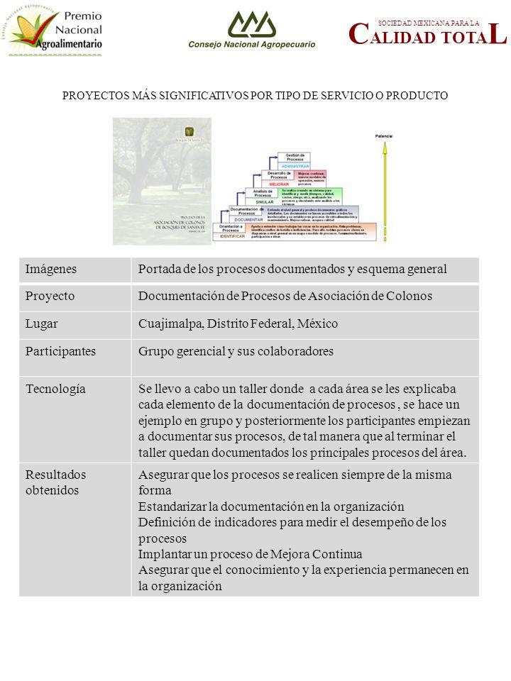 PROYECTOS MÁS SIGNIFICATIVOS POR TIPO DE SERVICIO O PRODUCTO C ALIDAD TOTA L SOCIEDAD MEXICANA PARA LA FOTOGRAFÍA 2 ImágenesPortada de los procesos documentados y esquema general ProyectoDocumentación de Procesos de Asociación de Colonos LugarCuajimalpa, Distrito Federal, México ParticipantesGrupo gerencial y sus colaboradores TecnologíaSe llevo a cabo un taller donde a cada área se les explicaba cada elemento de la documentación de procesos, se hace un ejemplo en grupo y posteriormente los participantes empiezan a documentar sus procesos, de tal manera que al terminar el taller quedan documentados los principales procesos del área.