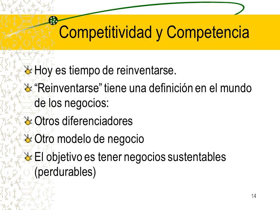 Competitividad y Competencia Hoy es tiempo de reinventarse.