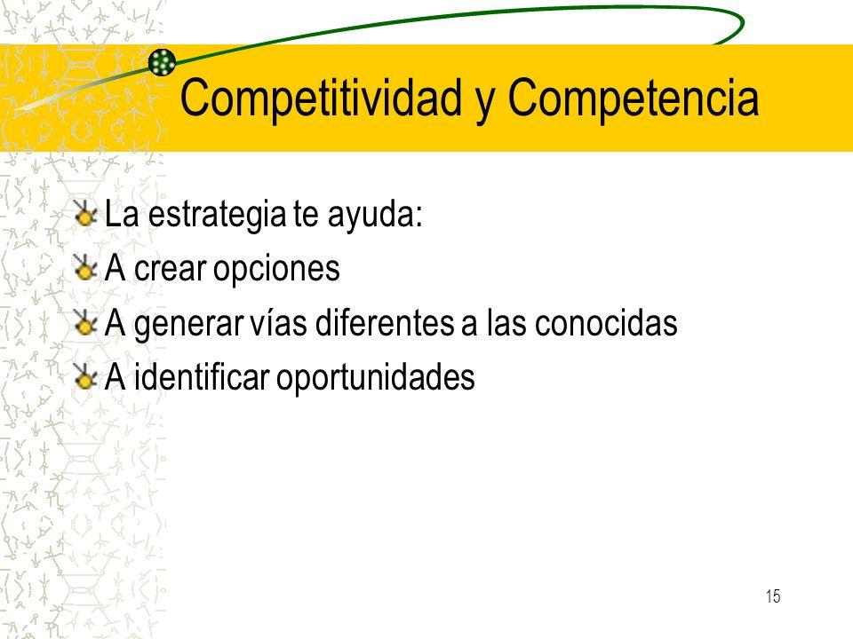 Competitividad y Competencia La estrategia te ayuda: A crear opciones A generar vías diferentes a las conocidas A identificar oportunidades 15