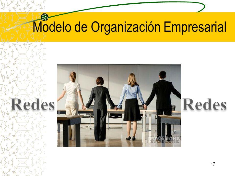 Modelo de Organización Empresarial 17