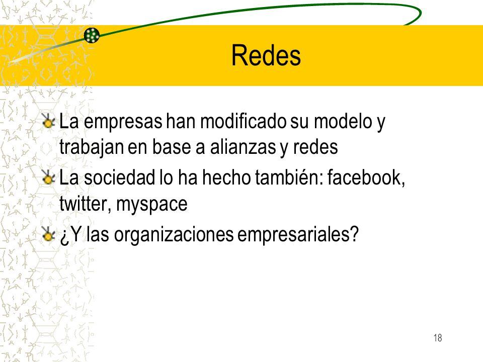 Redes La empresas han modificado su modelo y trabajan en base a alianzas y redes La sociedad lo ha hecho también: facebook, twitter, myspace ¿Y las organizaciones empresariales.