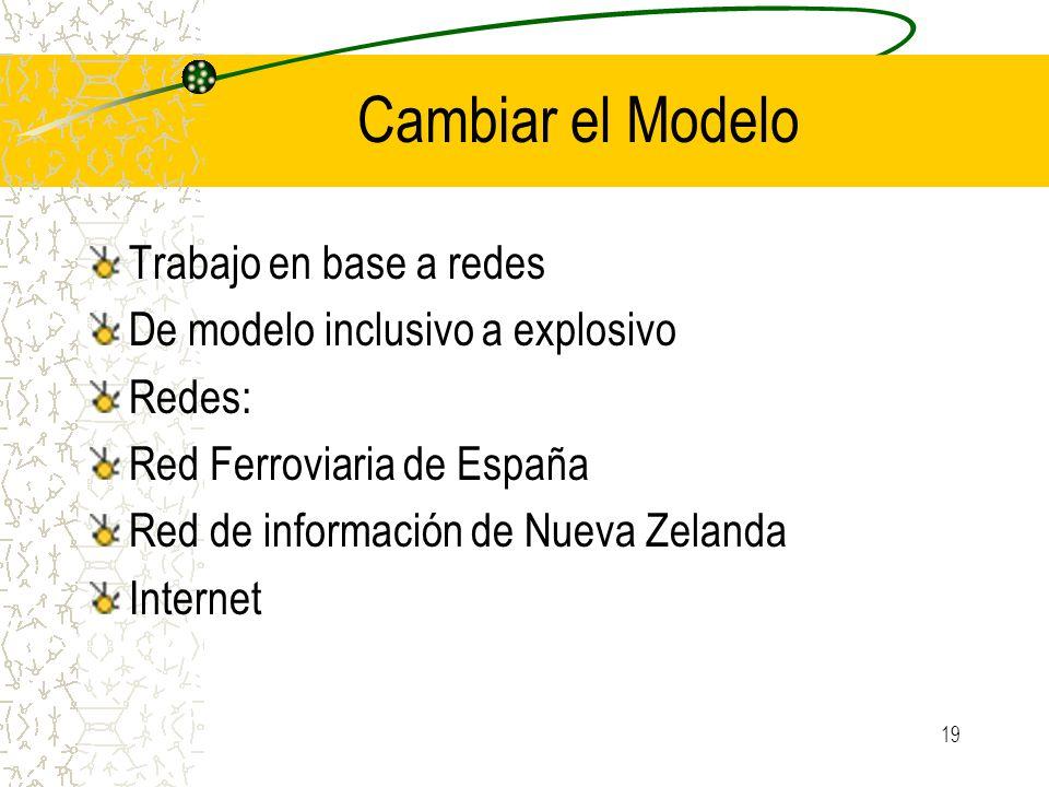 Cambiar el Modelo Trabajo en base a redes De modelo inclusivo a explosivo Redes: Red Ferroviaria de España Red de información de Nueva Zelanda Internet 19