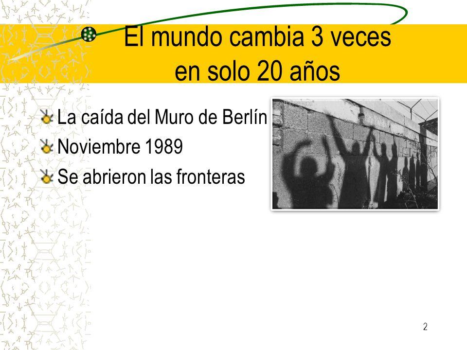 El mundo cambia 3 veces en solo 20 años La caída del Muro de Berlín Noviembre 1989 Se abrieron las fronteras 2