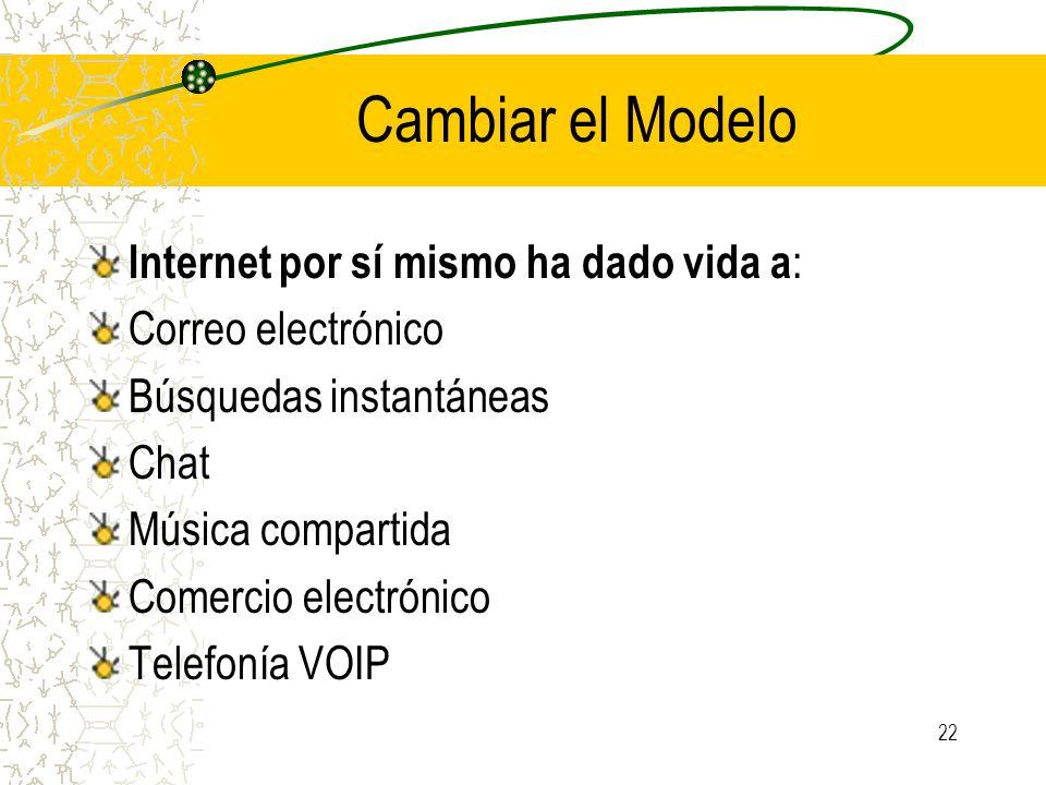 Cambiar el Modelo Internet por sí mismo ha dado vida a : Correo electrónico Búsquedas instantáneas Chat Música compartida Comercio electrónico Telefonía VOIP 22