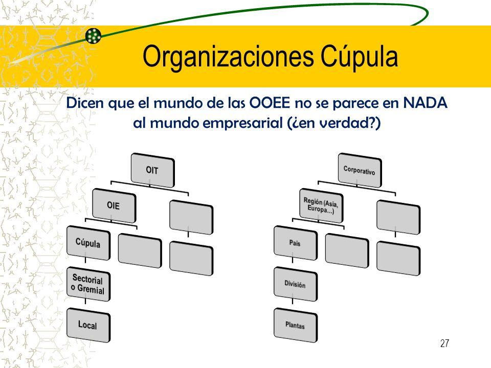 Organizaciones Cúpula Dicen que el mundo de las OOEE no se parece en NADA al mundo empresarial (¿en verdad?) 27