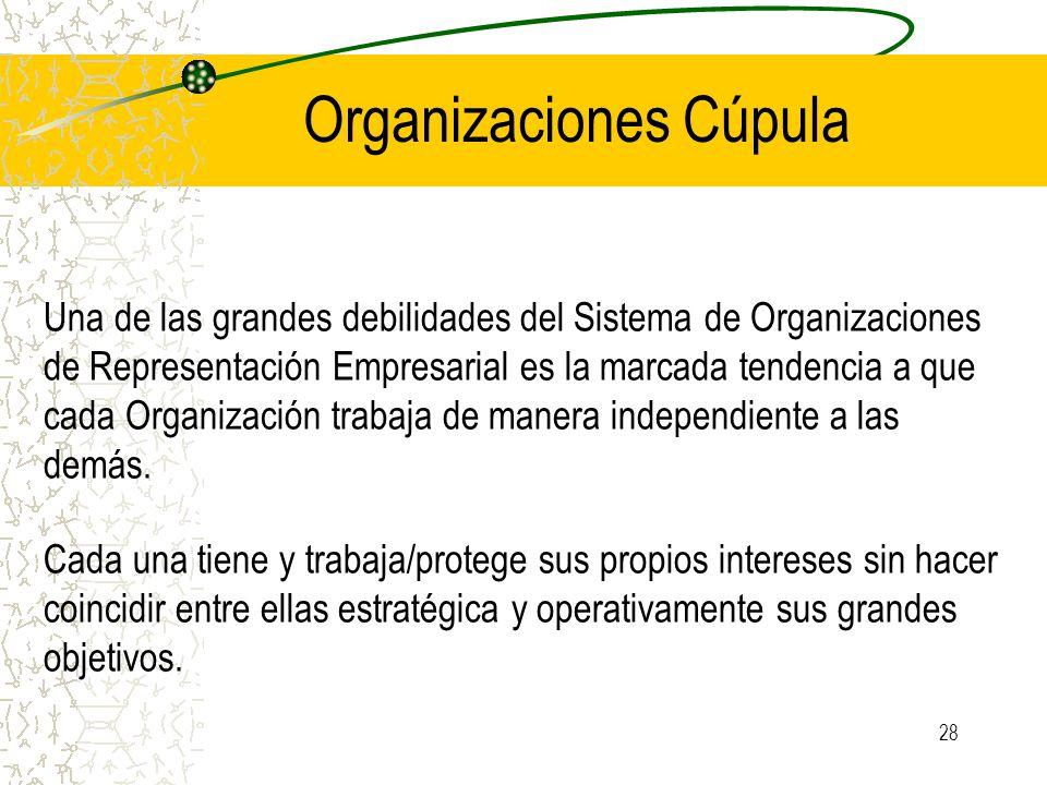 Organizaciones Cúpula Una de las grandes debilidades del Sistema de Organizaciones de Representación Empresarial es la marcada tendencia a que cada Organización trabaja de manera independiente a las demás.