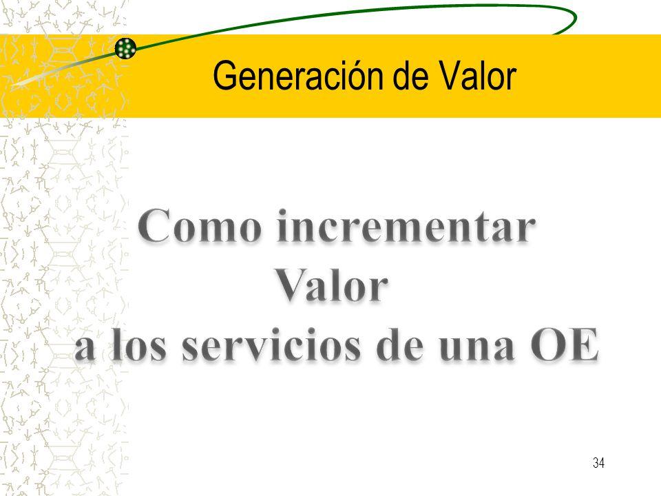 Generación de Valor 34