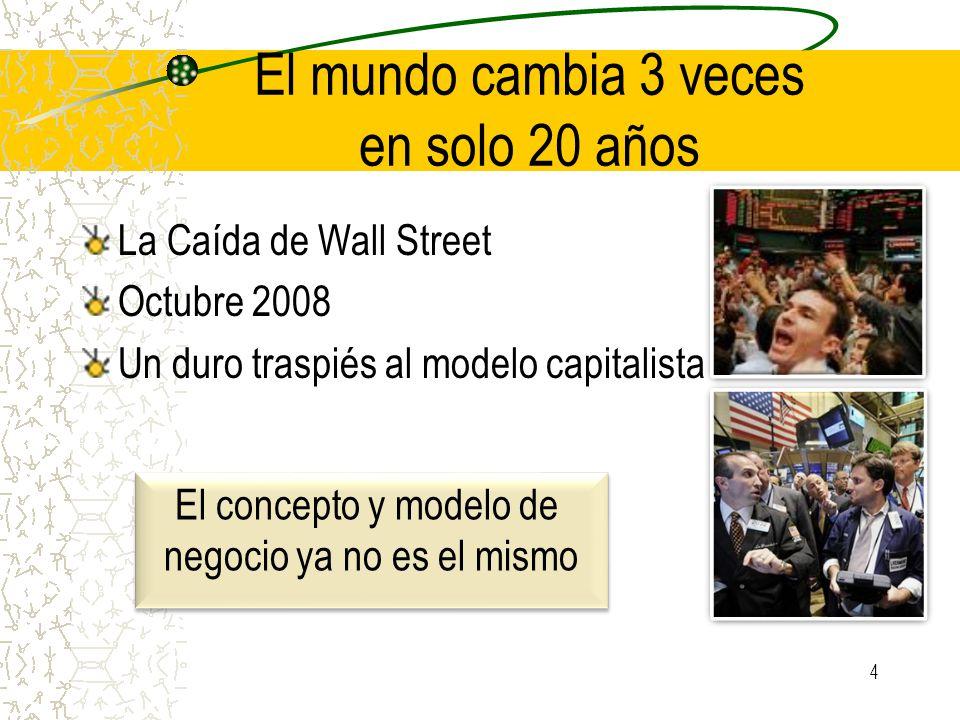 El mundo cambia 3 veces en solo 20 años La Caída de Wall Street Octubre 2008 Un duro traspiés al modelo capitalista El concepto y modelo de negocio ya no es el mismo El concepto y modelo de negocio ya no es el mismo 4