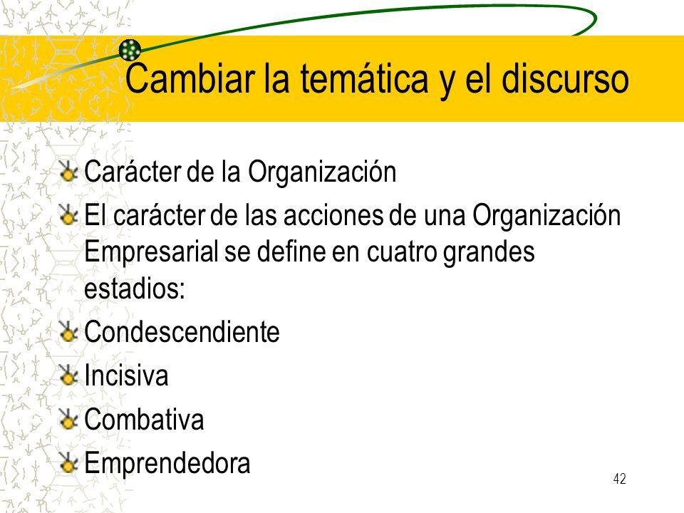 Cambiar la temática y el discurso Carácter de la Organización El carácter de las acciones de una Organización Empresarial se define en cuatro grandes estadios: Condescendiente Incisiva Combativa Emprendedora 42