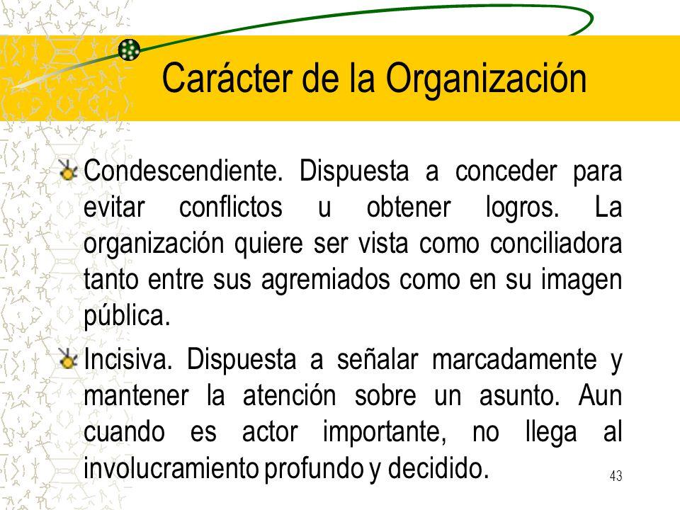 Carácter de la Organización Condescendiente.
