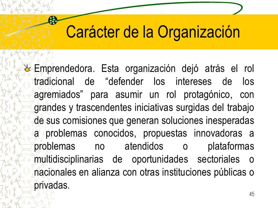 Carácter de la Organización Emprendedora.