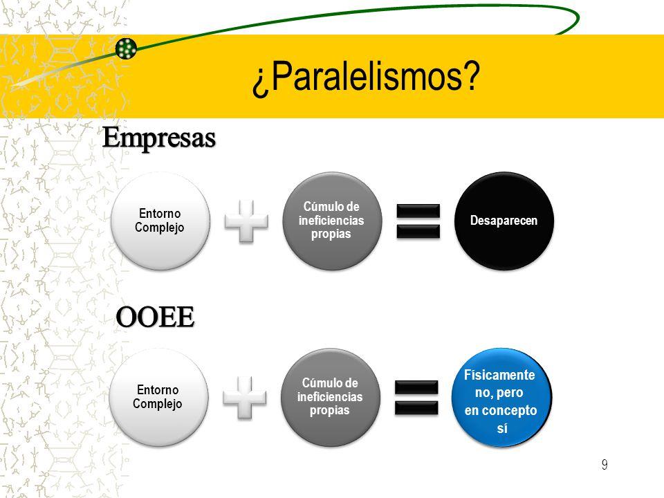 Cambiar el Modelo La red ferroviaria de España, reconocida como la mejor.