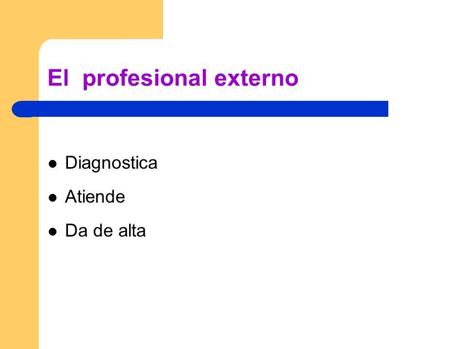 El profesional externo Diagnostica Atiende Da de alta