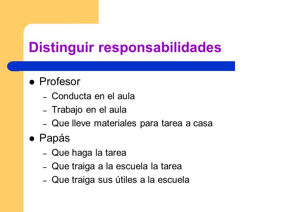 Distinguir responsabilidades Profesor – Conducta en el aula – Trabajo en el aula – Que lleve materiales para tarea a casa Papás – Que haga la tarea – Que traiga a la escuela la tarea – Que traiga sus útiles a la escuela