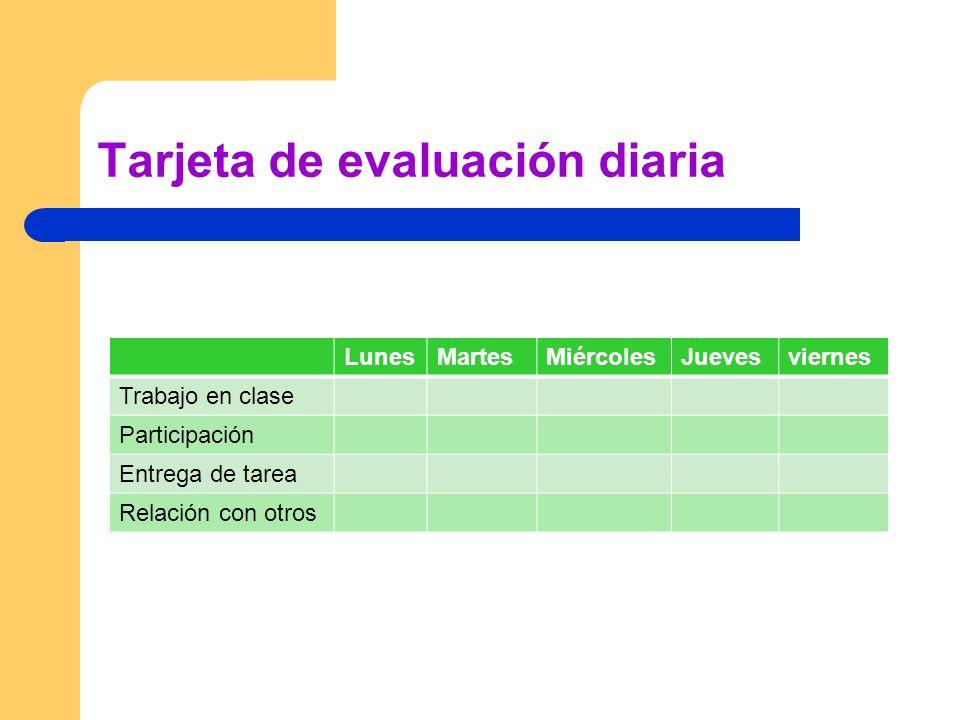 Tarjeta de evaluación diaria LunesMartesMiércolesJuevesviernes Trabajo en clase Participación Entrega de tarea Relación con otros