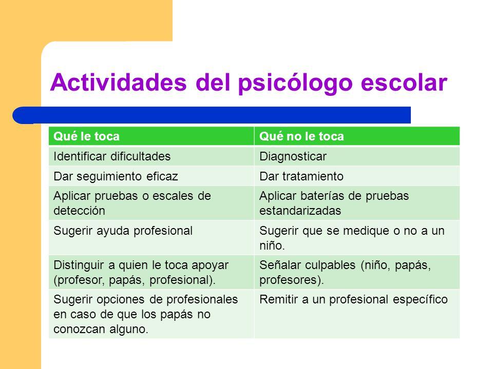 Actividades del psicólogo escolar Qué le tocaQué no le toca Identificar dificultadesDiagnosticar Dar seguimiento eficazDar tratamiento Aplicar pruebas