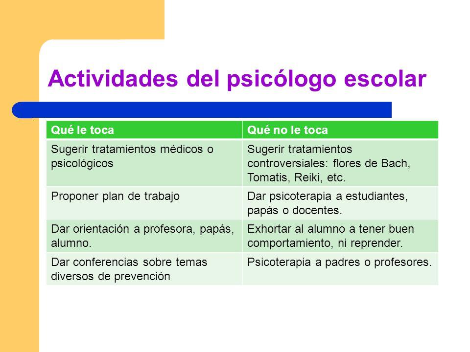 Actividades del psicólogo escolar Qué le tocaQué no le toca Sugerir tratamientos médicos o psicológicos Sugerir tratamientos controversiales: flores de Bach, Tomatis, Reiki, etc.
