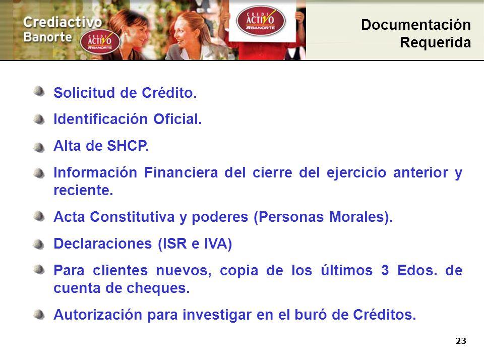23 Ventajas Documentación Requerida Solicitud de Crédito.