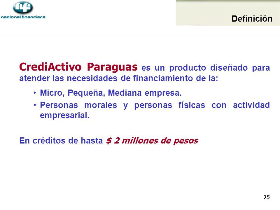 25 CrediActivo Paraguas es un producto diseñado para atender las necesidades de financiamiento de la: Micro, Pequeña, Mediana empresa.