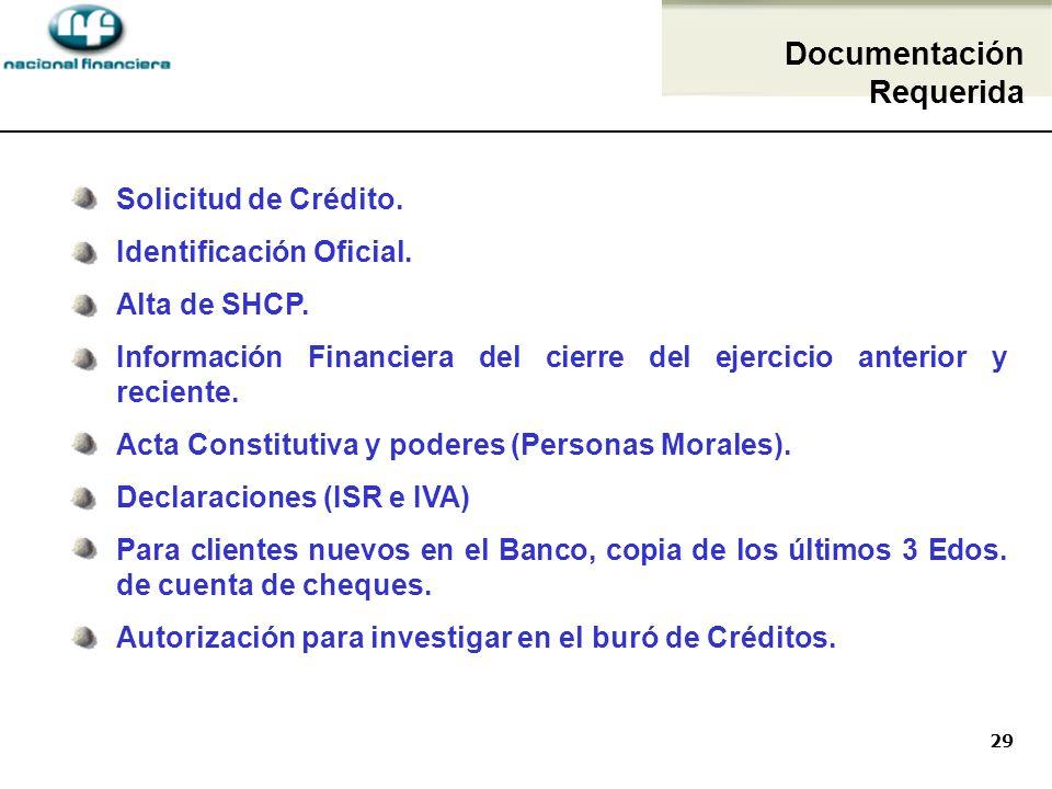 29 Documentación Requerida Solicitud de Crédito.Identificación Oficial.