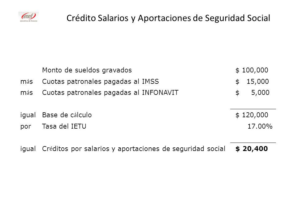 Crédito Salarios y Aportaciones de Seguridad Social Monto de sueldos gravados $ 100,000 másmás Cuotas patronales pagadas al IMSS $ 15,000 másmás Cuota
