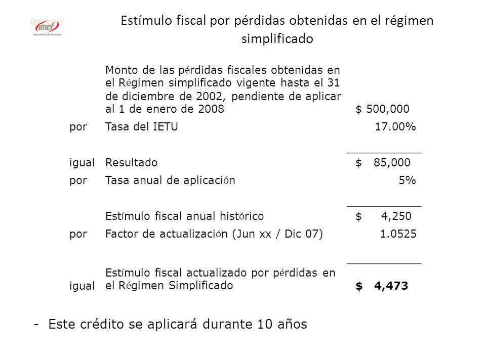 Estímulo fiscal por pérdidas obtenidas en el régimen simplificado Monto de las p é rdidas fiscales obtenidas en el R é gimen simplificado vigente hast