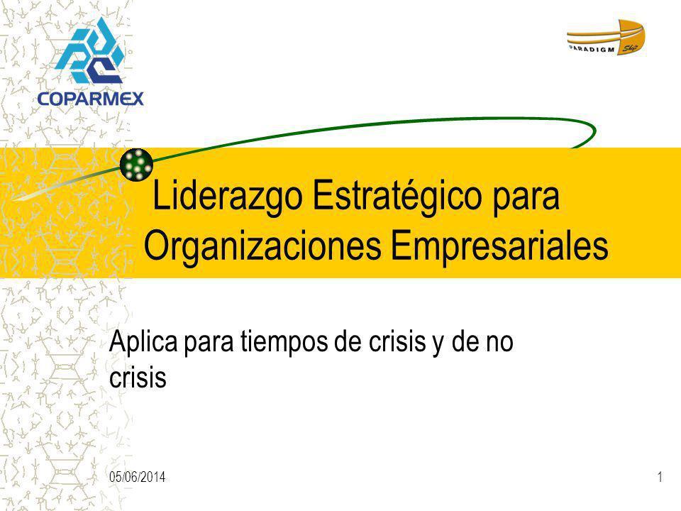 Liderazgo Estratégico para Organizaciones Empresariales Aplica para tiempos de crisis y de no crisis 05/06/20141