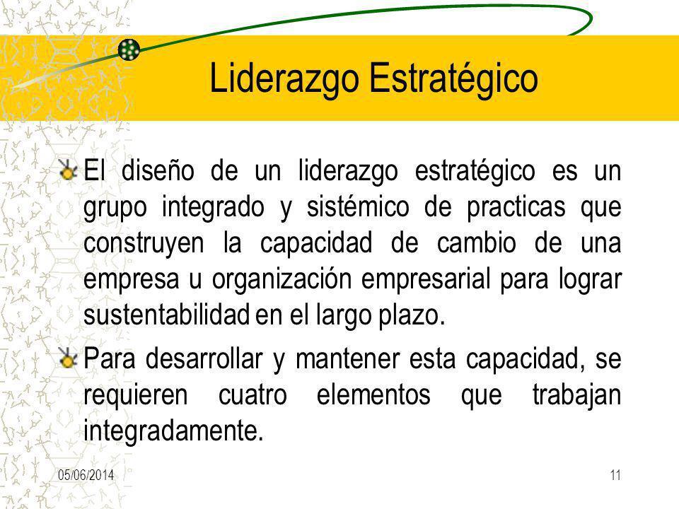 Liderazgo Estratégico El diseño de un liderazgo estratégico es un grupo integrado y sistémico de practicas que construyen la capacidad de cambio de un