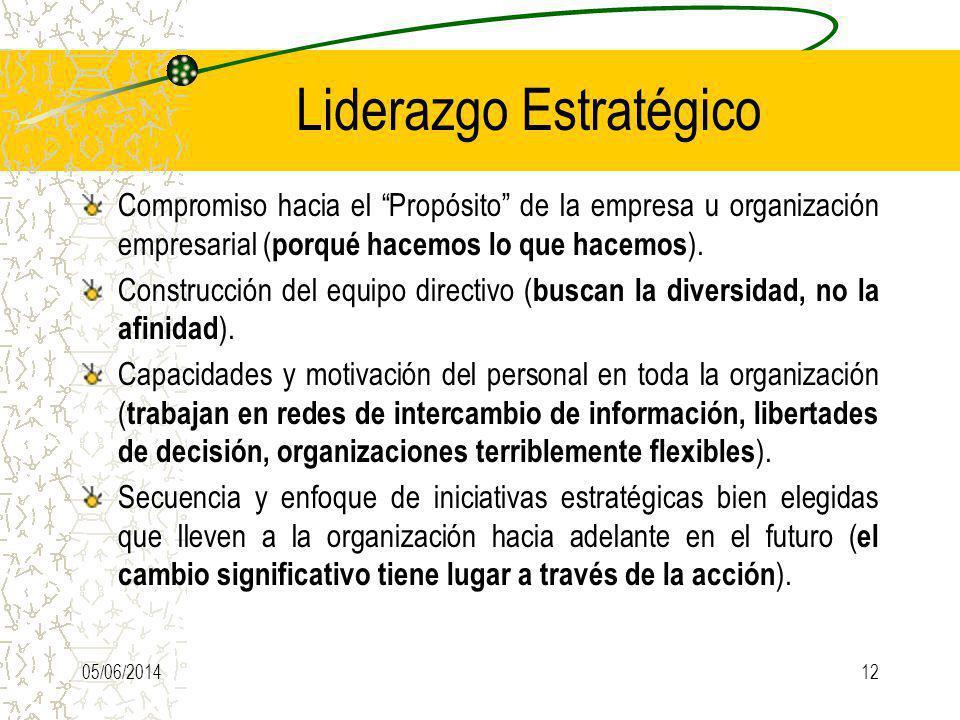 Liderazgo Estratégico Compromiso hacia el Propósito de la empresa u organización empresarial ( porqué hacemos lo que hacemos ). Construcción del equip