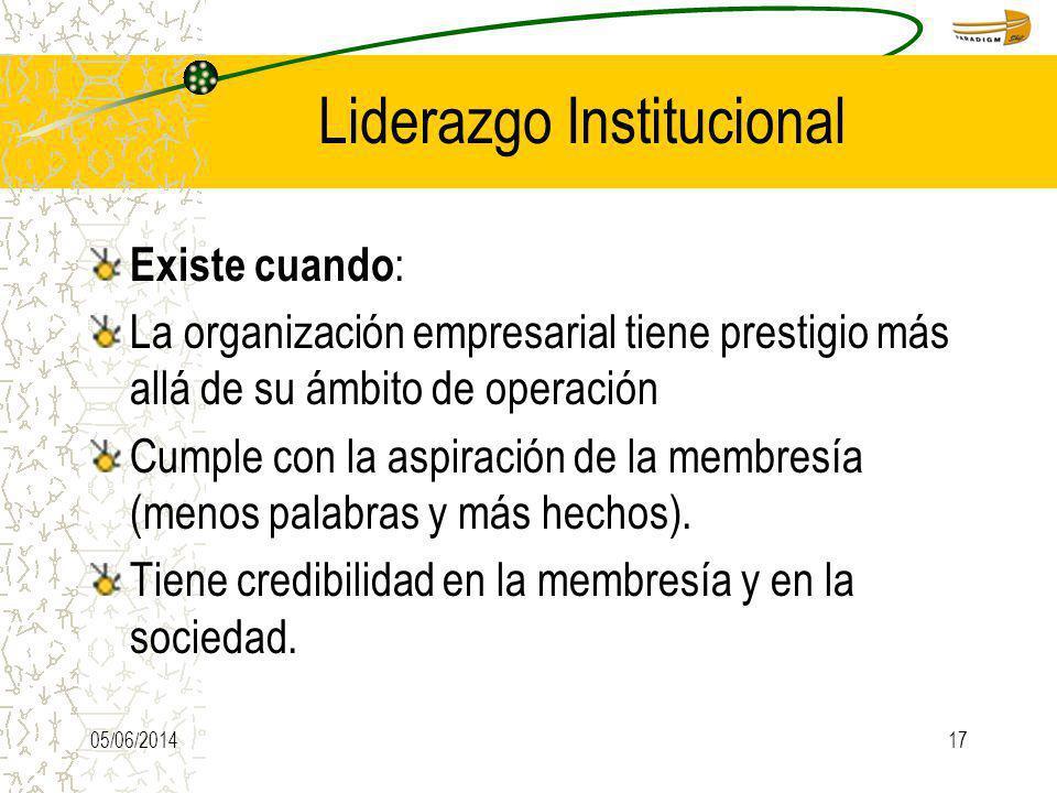 Liderazgo Institucional Existe cuando : La organización empresarial tiene prestigio más allá de su ámbito de operación Cumple con la aspiración de la