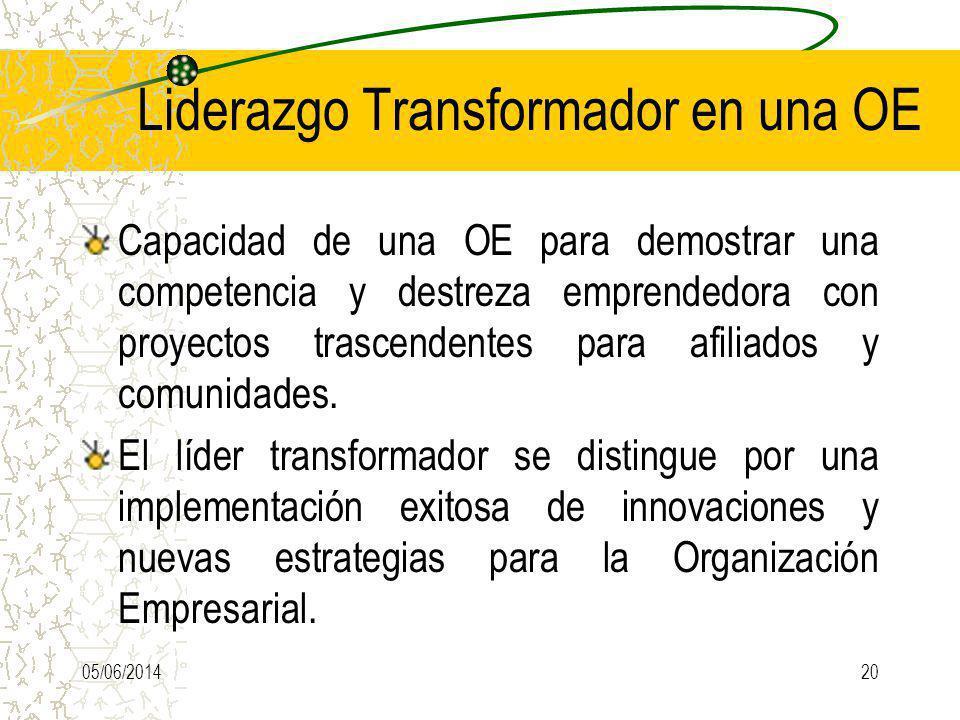 Liderazgo Transformador en una OE Capacidad de una OE para demostrar una competencia y destreza emprendedora con proyectos trascendentes para afiliado