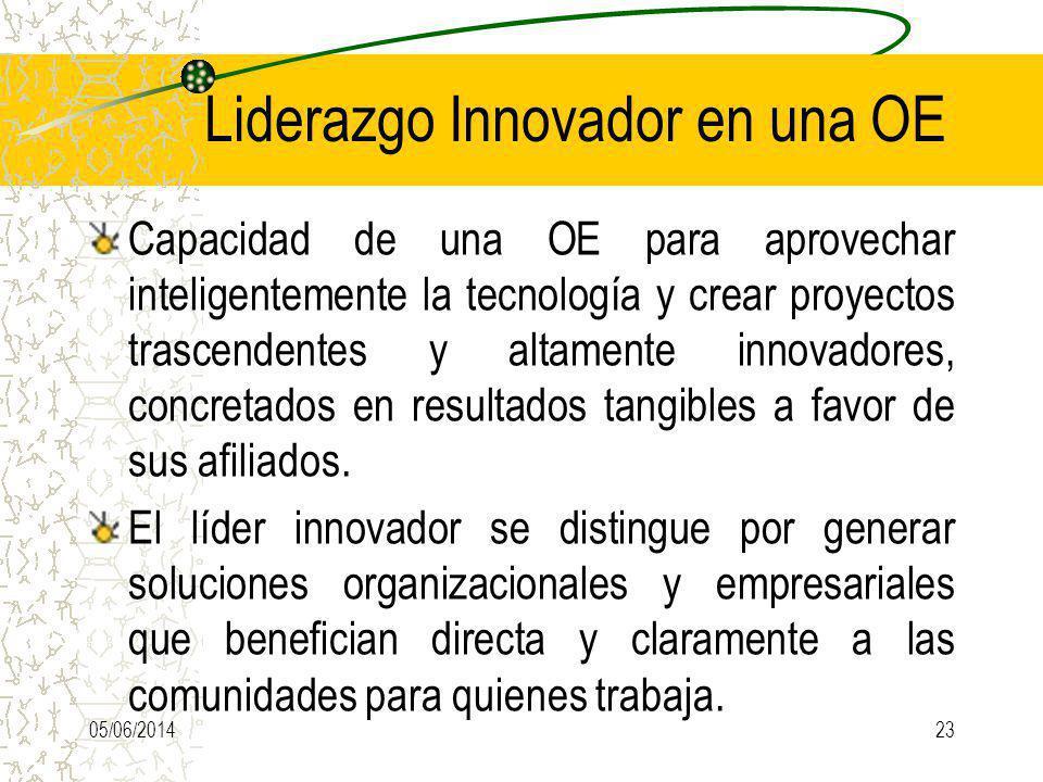 Liderazgo Innovador en una OE Capacidad de una OE para aprovechar inteligentemente la tecnología y crear proyectos trascendentes y altamente innovador