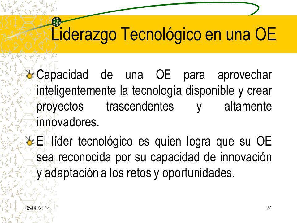 Liderazgo Tecnológico en una OE Capacidad de una OE para aprovechar inteligentemente la tecnología disponible y crear proyectos trascendentes y altame