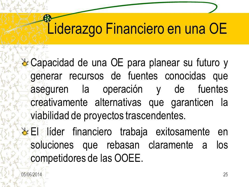 Liderazgo Financiero en una OE Capacidad de una OE para planear su futuro y generar recursos de fuentes conocidas que aseguren la operación y de fuent