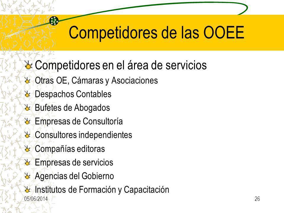 Competidores de las OOEE Competidores en el área de servicios Otras OE, Cámaras y Asociaciones Despachos Contables Bufetes de Abogados Empresas de Con