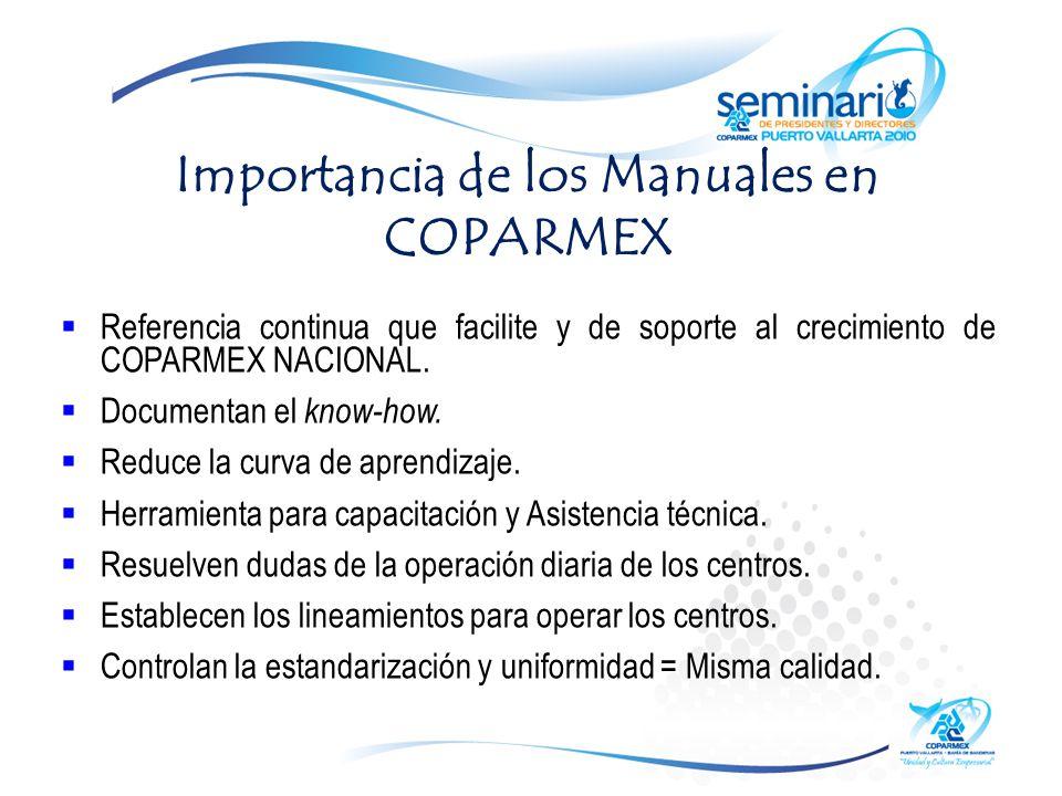 Importancia de los Manuales en COPARMEX Referencia continua que facilite y de soporte al crecimiento de COPARMEX NACIONAL.