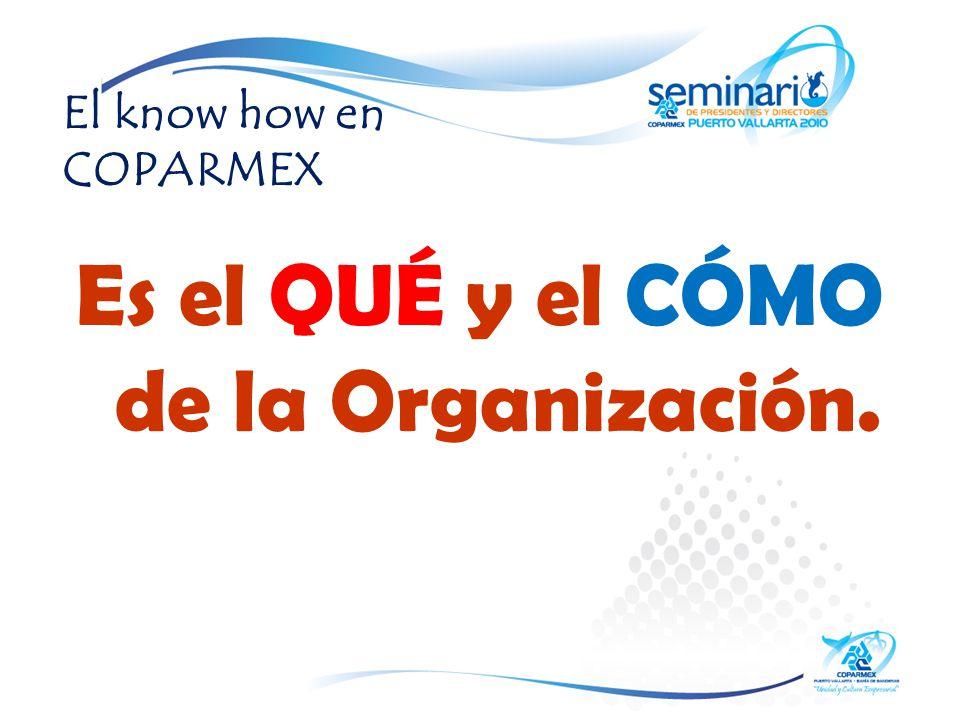 Manuales de los Centros COPARMEX Manual de Operaciones Manual de Recursos Humanos Manual de Identidad Corporativa