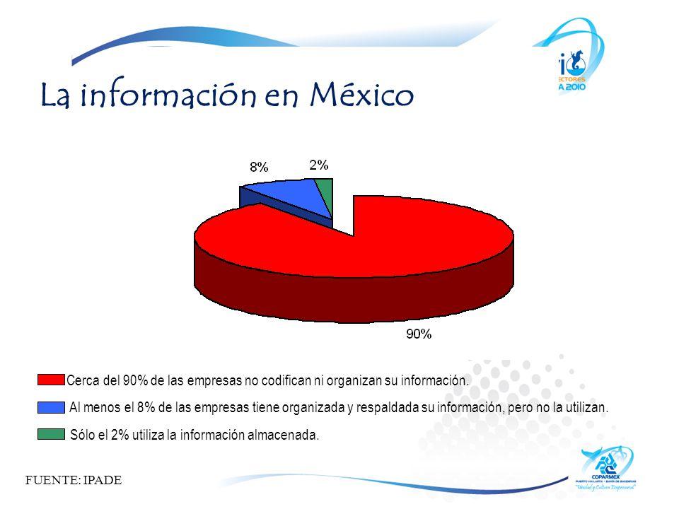 La información en México En muchos casos, la información es: SÓLO VERBAL DE MEMORIA Por lo cual no es debidamente codificada ni utilizada.