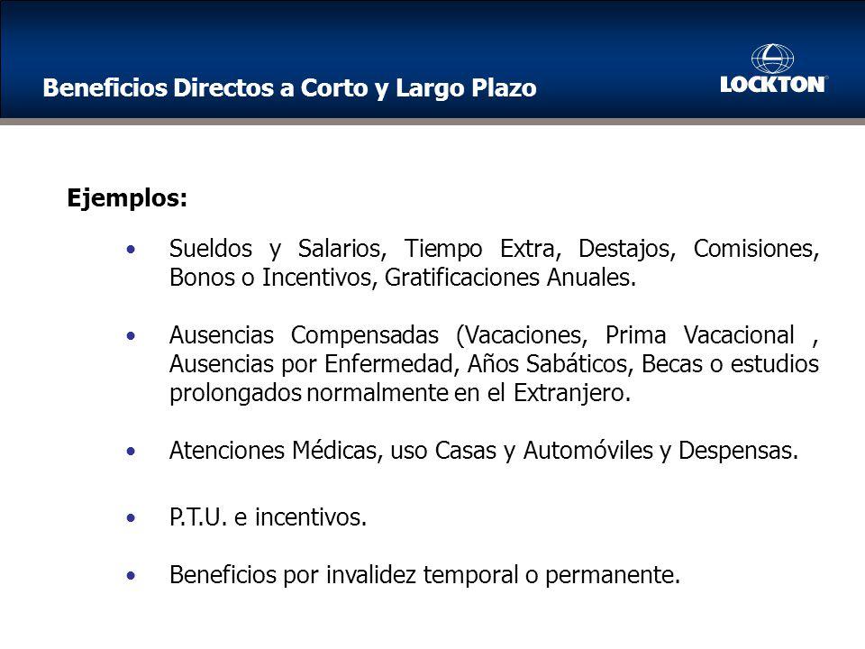 Ejemplos: Sueldos y Salarios, Tiempo Extra, Destajos, Comisiones, Bonos o Incentivos, Gratificaciones Anuales.
