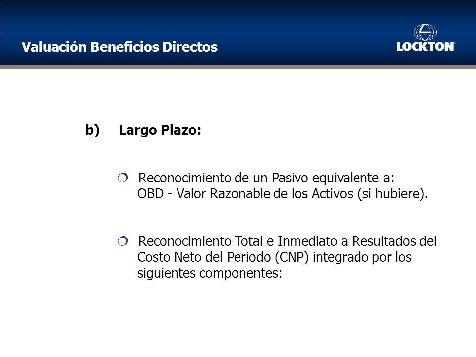 b) Largo Plazo: Reconocimiento de un Pasivo equivalente a: OBD - Valor Razonable de los Activos (si hubiere).