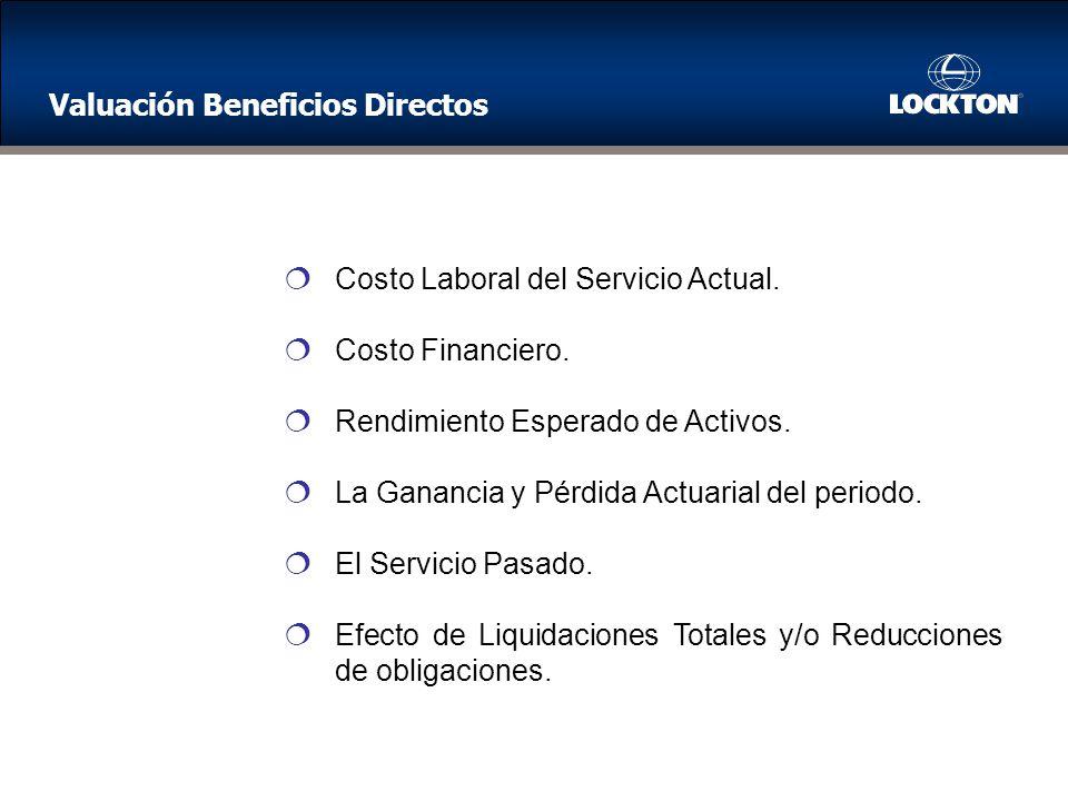 Costo Laboral del Servicio Actual.Costo Financiero.