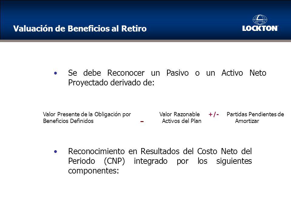 Se debe Reconocer un Pasivo o un Activo Neto Proyectado derivado de: Valor Presente de la Obligación por Valor Razonable +/- Partidas Pendientes de Beneficios Definidos (OBD) Activos del Plan Amortizar (PPA) (AP) Reconocimiento en Resultados del Costo Neto del Periodo (CNP) integrado por los siguientes componentes: Valuación de Beneficios al Retiro