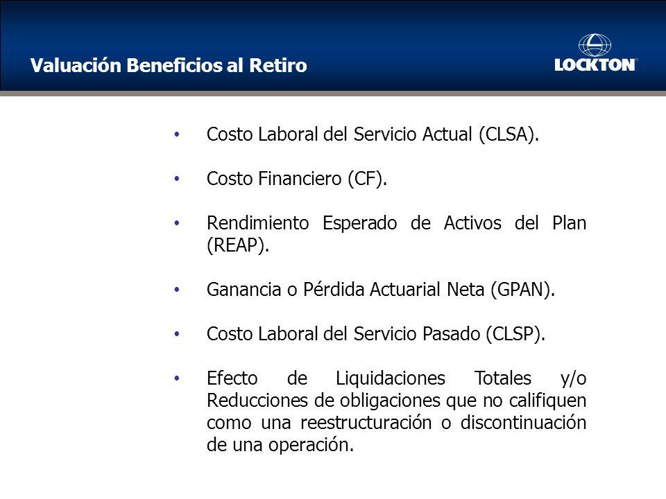 Costo Laboral del Servicio Actual (CLSA).Costo Financiero (CF).