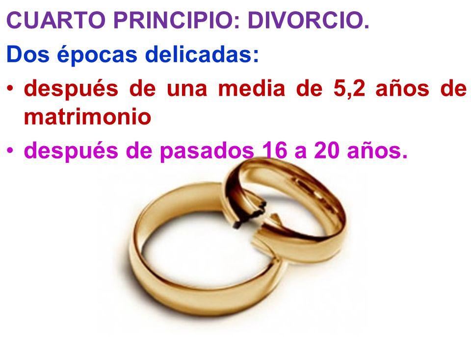CUARTO PRINCIPIO: DIVORCIO. Dos épocas delicadas: después de una media de 5,2 años de matrimonio después de pasados 16 a 20 años.