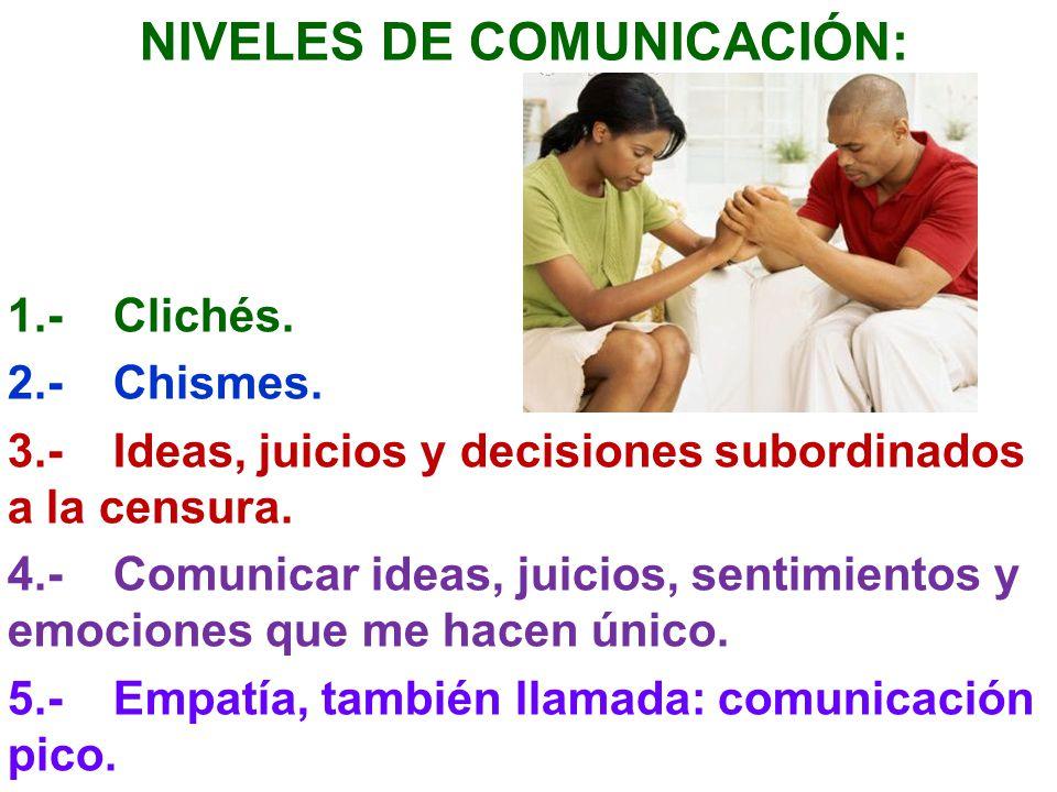 NIVELES DE COMUNICACIÓN: 1.-Clichés. 2.-Chismes. 3.-Ideas, juicios y decisiones subordinados a la censura. 4.-Comunicar ideas, juicios, sentimientos y