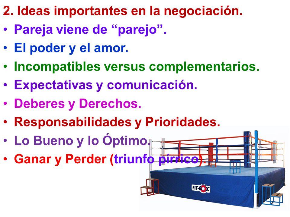 2. Ideas importantes en la negociación. Pareja viene de parejo. El poder y el amor. Incompatibles versus complementarios. Expectativas y comunicación.