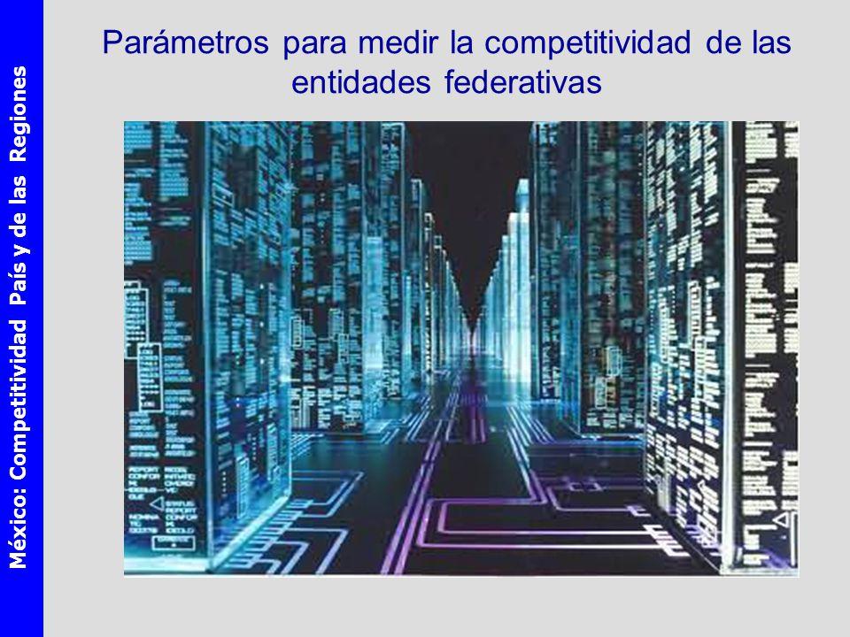 México: Competitividad País y de las Regiones Parámetros para medir la competitividad de las entidades federativas