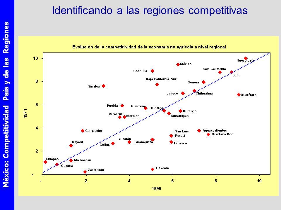 México: Competitividad País y de las Regiones Identificando a las regiones competitivas
